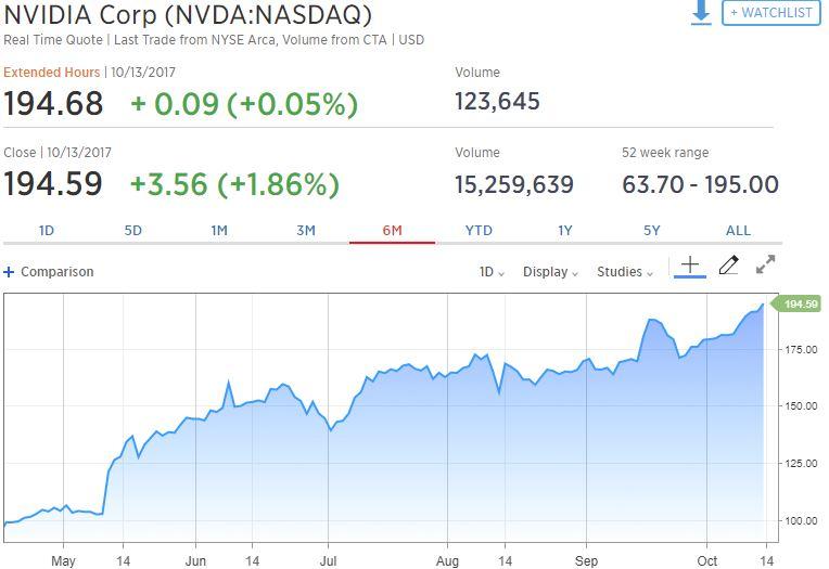 Nvidia market share.JPG