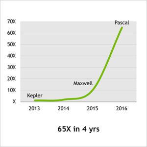 Web_Pascal_Chart-300x300.jpg